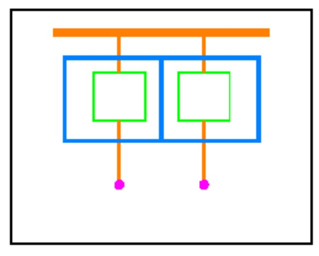 tủ điện form 3a