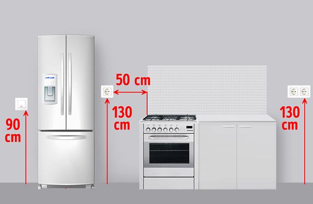 Thiết kế ổ cắm điện trong nhà bếp