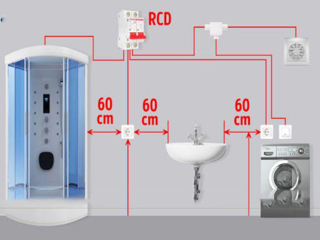 Thiết kế ổ cắm điện trong nhà tắm